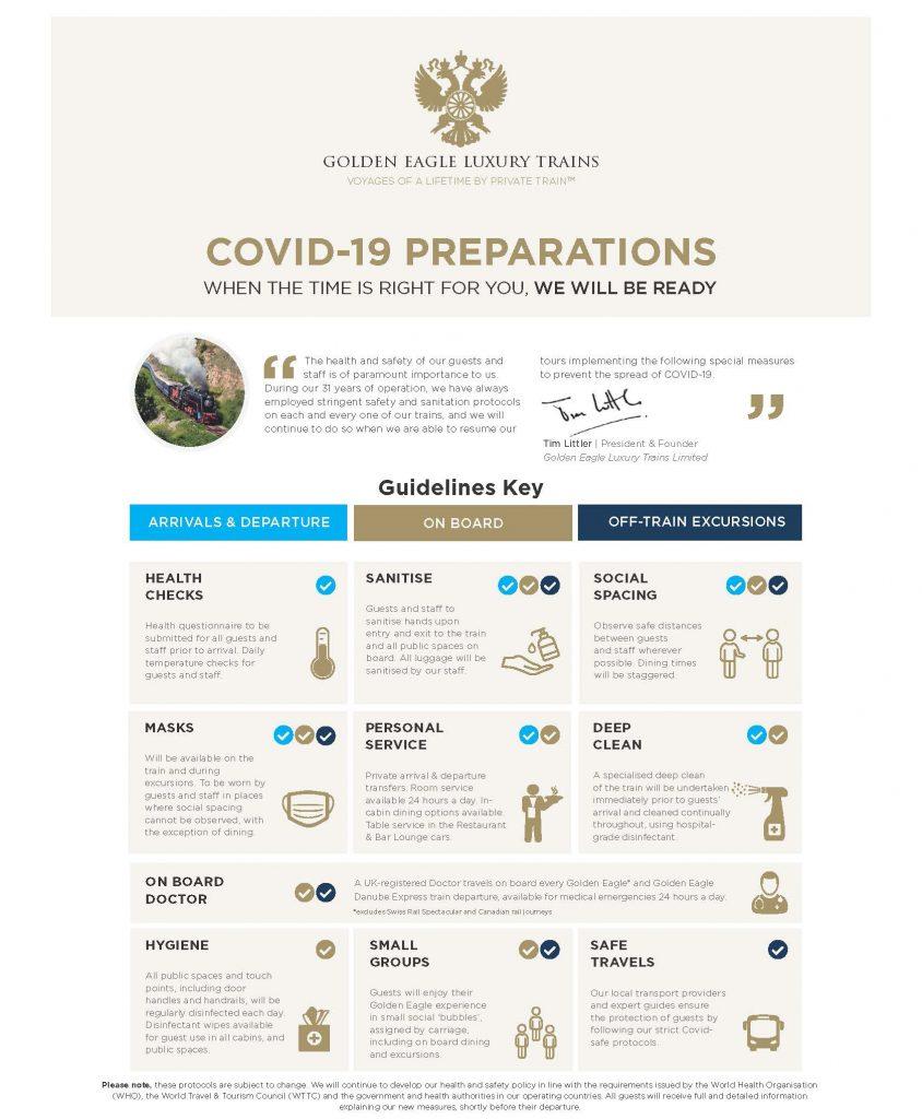 Golden Eagle Covid-19 Preparations